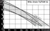 Насос дренажный Wilo TS 32/12A 10M CA