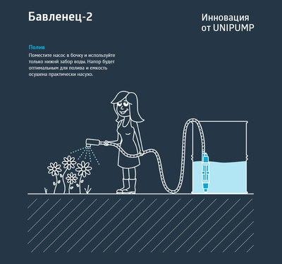 Вибрационный насос UNIPUMP Бавленец 2 БВ-024-40-У5